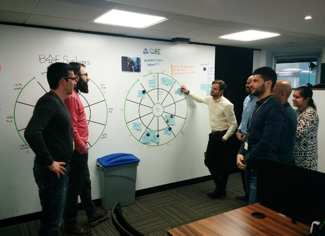Bullseye scrum board 3.0