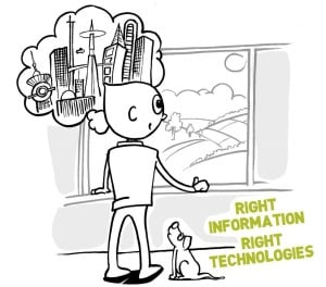 Give Generation C the right information and the right technologies