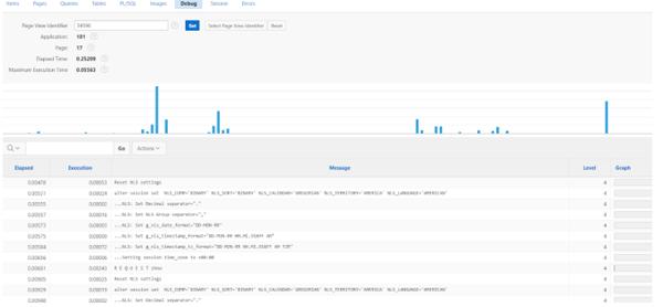 Oracle APEX View Identifier