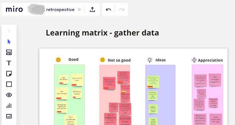 Learning Matrix exercise for effective retrospectives